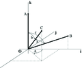 Vectors used for spherical trig derivations.tiff