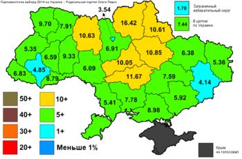 Результаты выборов в раду,Украина 2014,Радикальная Партия.png