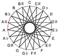 19-TET circle of fifths A.png