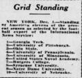1917 Top Ten College Football Teams.png