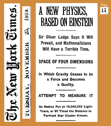 "The New York Times reported confirmation of ""the Einstein theory"" (specifically, the bending of light by gravitation) based on 29 May 1919 eclipse observations in Principe (Africa) and Sobral (Brazil), after the findings were presented on 6 November 1919 to a joint meeting in London of the Royal Society and the Royal Astronomical Society. (Full text) 19191125 A New Physics Based on Einstein - The New York Times.png"