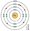26 iron (Fe) enhanced Bohr model.png