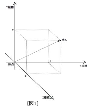 3DCG Zu1.png
