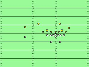 5–2 defense - 5–2 Eagle defense. Yellow triangles are linemen, yellow squares are linebackers, yellow circles are defensive backs.