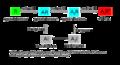 ACh Rezeptor Konformation.png