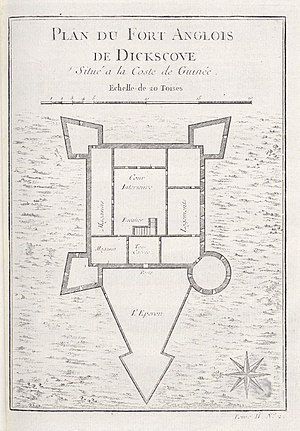 Fort Metal Cross - Map of fort, 1746