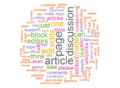 ANI-wordcloud-3-17-2015.png