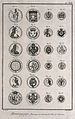 A selection of European coins; coats of arms with Latin insc Wellcome V0023675ER.jpg