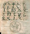 Acta Eruditorum - II alfabeti monete, 1733 – BEIC 13426913.jpg