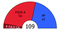 Andalusia Parliament composition, 2008.png