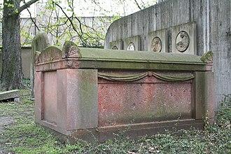 Anton Philipp Reclam - Anton Philipp Reclam's Grave in the Old St. John's Cemetery in Leipzig