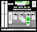 Architettura Itanium 2.png