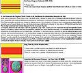 Archive sur les symboles du Vietnam. Page 17.jpg