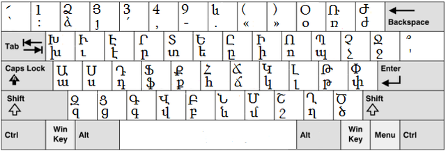 Armenian keyboard win.png