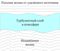 Atmos struct imaging rus.png