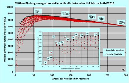 Massendefekt – Wikipedia