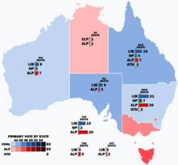 Australia 2001 federal election.png