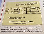 Avro Lancaster loading chart (3873549571).jpg
