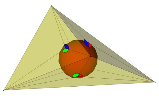 Bang s theoremtetrahedra