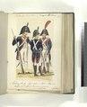 Bataafsche Republiek en Koninklijk Holland. Scherpschutter Grenadier van het 2 Regiment Linie Infanterie. 1805 (NYPL b14896507-107441).tiff
