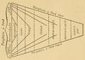 Bertillon - Identification anthropométrique (1893) 056.1.png