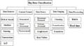 Bigdataclassification.png