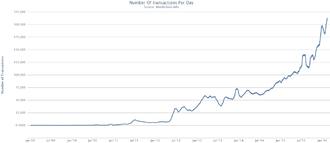 Bitcoin Evolution Review: Megbízható? Fektetés előtt feltétlenül olvassa el