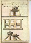 Cabestans pour virer à terre XVIIIè siècle.jpg