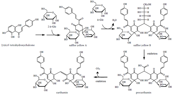 Carthamin proposed biosynthesis.png