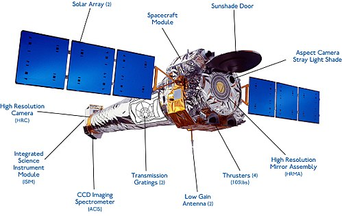 Chandra x ray observatory wikipedia labeled diagram of cxo ccuart Image collections