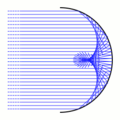Circle caustic.png