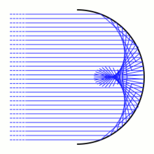 Envelope (mathematics) - Reflective caustic generated from a circle and parallel rays