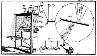 Electronic musical instrument - Diagram of the clavecin électrique