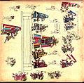 Codex Borbonicus (p. 30).jpg