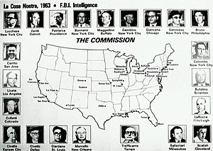 American Mafia - FBI chart of American Mafia bosses across the country in 1963.