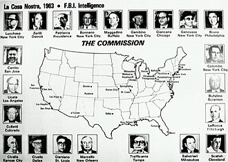 Patriarca crime family - FBI's 1963 La Cosa Nostra Commission Chart