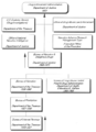 DEAgenealogy.png