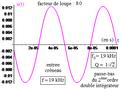 Deuxième ordre du type réponse en q d'un R L C série comme double-intégrateur d'un créneau - bis.png