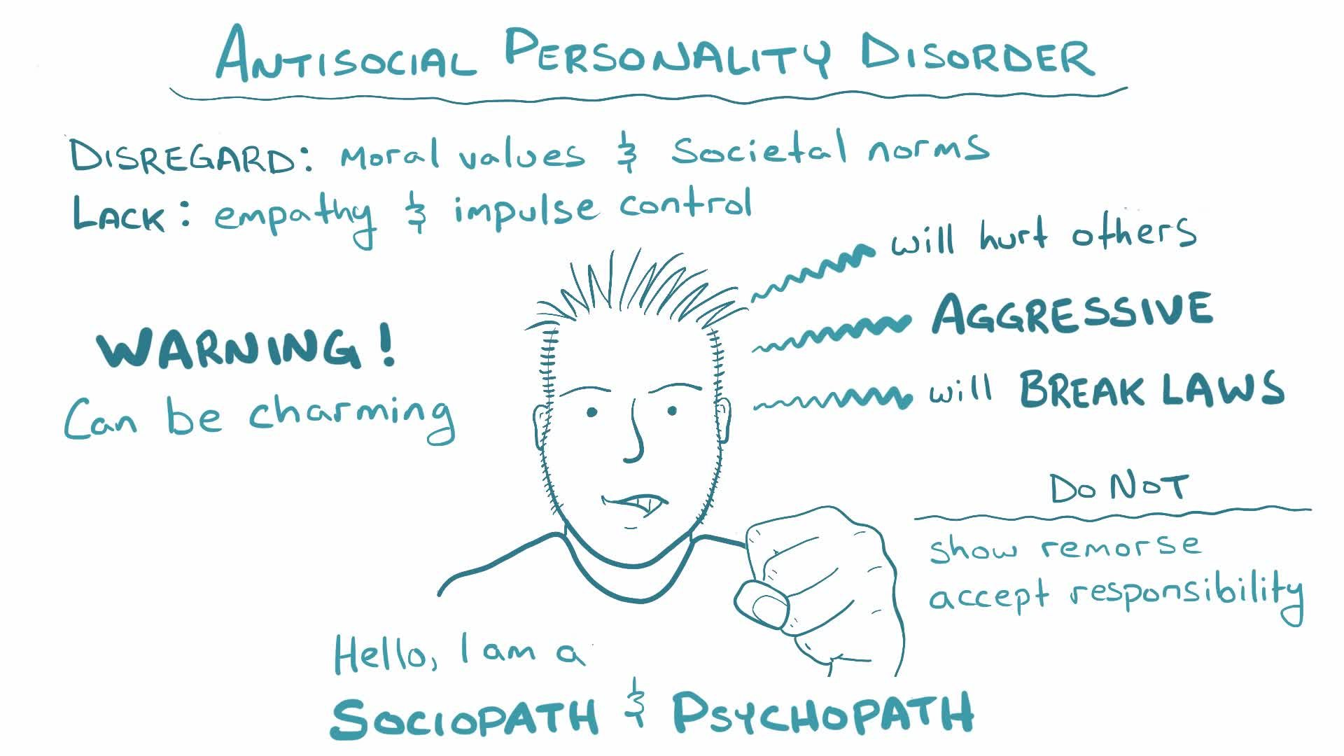 psychological disorder and treatment Mental disorder - treatment of mental disorders: references to mental disorders   of mental disorders in general, and they emerged in a wave of psychological.