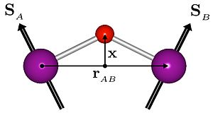 Spin canting - Antisymmetric exchange would align spins perpendicular to each other