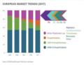 EP 2017 Plasticiser Market trends.png