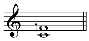 Major fourth and minor fifth - Image: Eleventh harmonic on C