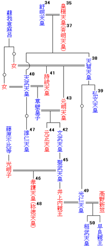 Emperor family tree38-50.png
