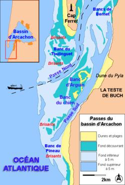 Passes Du Bassin Darcachon Wikipédia