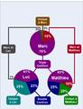 Etude statistique du probleme synoptique.png