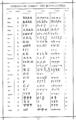 FaulmannBuchDerSchriftPage171.png