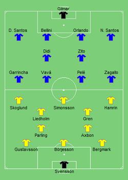 Aufstellung Schweden gegen Brasilien