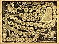 Flickr - …trialsanderrors - José Guadalupe Posada, Los charros contrabandistas, board game, ca. 1900.jpg
