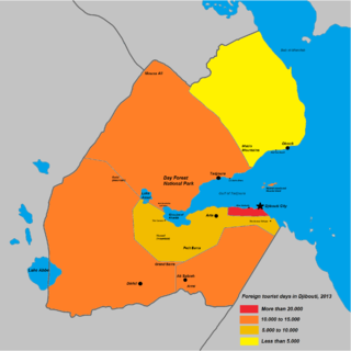 Tourism in Djibouti