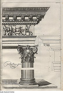 Composite order architectural order